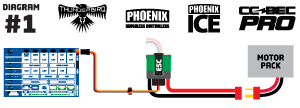 Phoenix Ice Lite 75/100 Technical Drawing